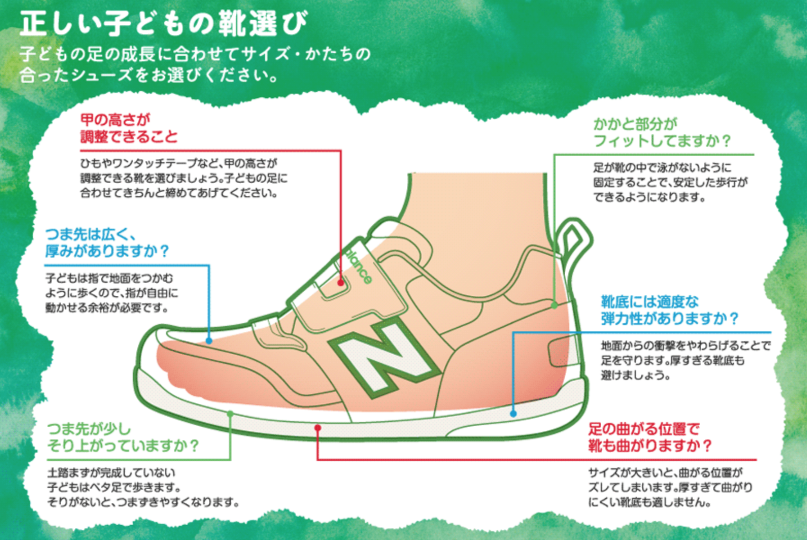 なぜ、足に合うシューズ選びが必要?|キッズ|New Balance Japan